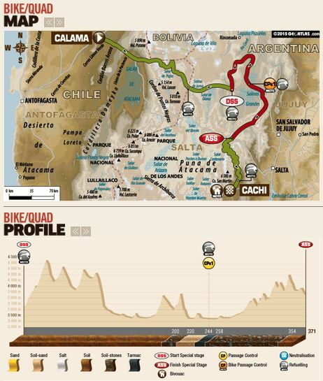 route dakar 2015 stage 10